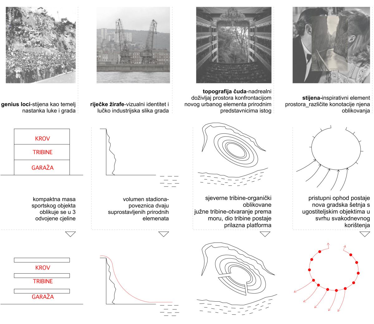 arhitektura-stadion-koncept