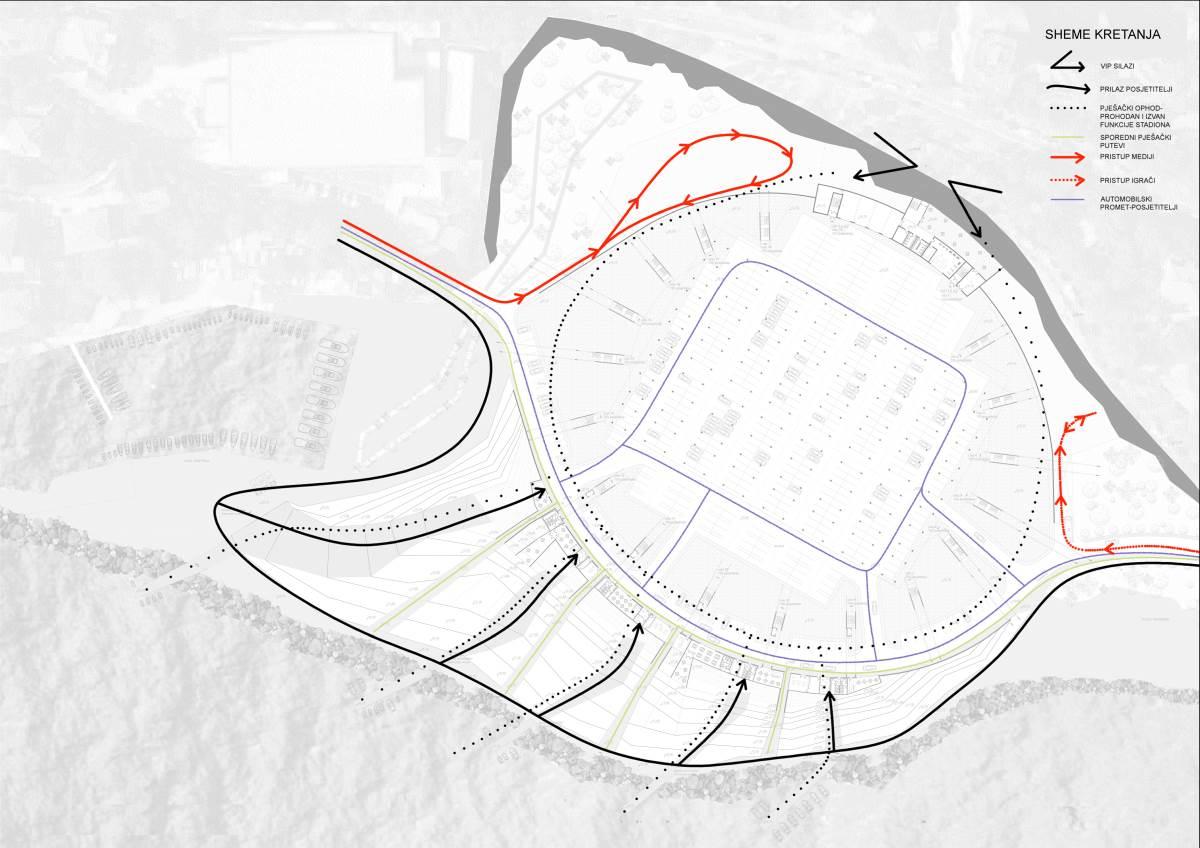 ARHITEKTURA-PROJEKT stadion SHEMA KRETANJA